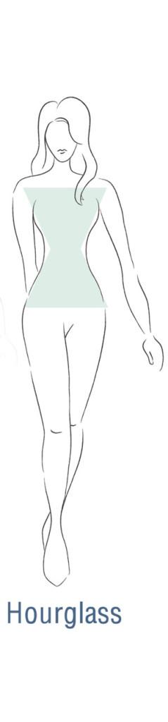 Fashion Body Types
